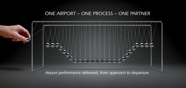 One Airport - One Process - One Partner