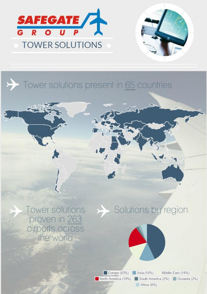 Safegate Tower Solutions